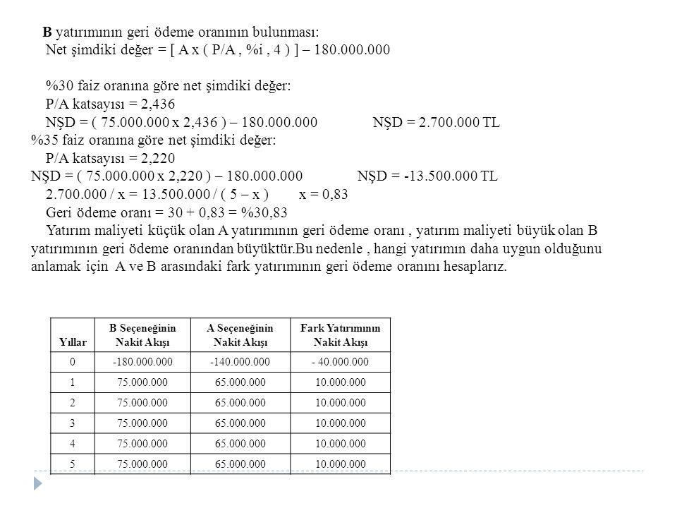 Net şimdiki değer = [ A x ( P/A , %i , 4 ) ] – 180.000.000